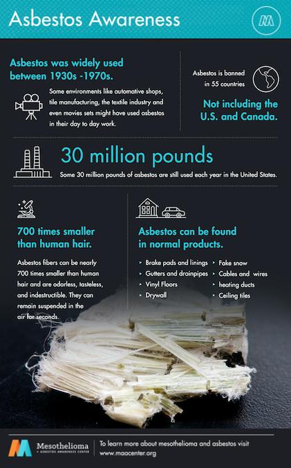 Asbestos.Awareness-1.png