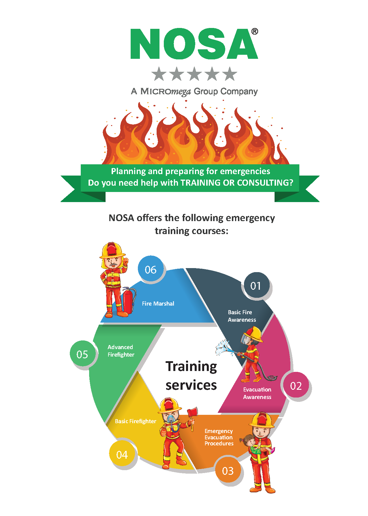 WIP33_FIRE SAFETY INFOG_FINAL_Page_1.png